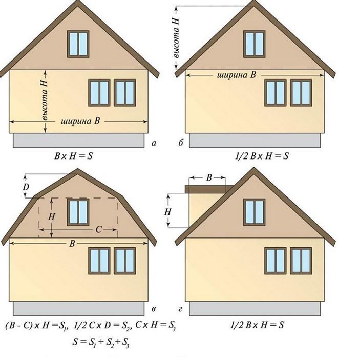 Рассчитать площадь фасада