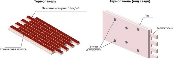 схема термопанелей