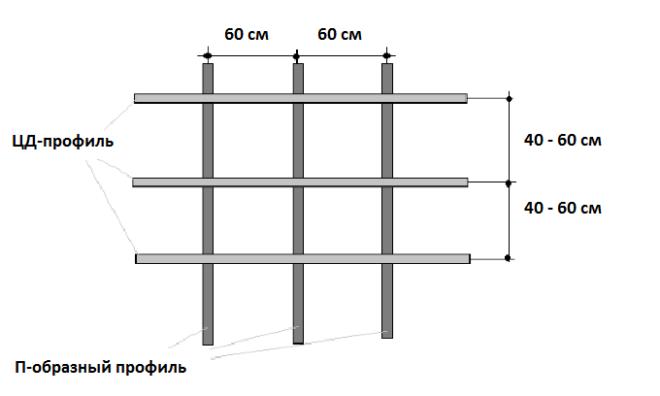 схема металлической обрешетки