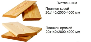 размеры планкена